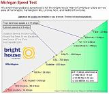 2006-04-21.brighthouse.speed_test.10mbps_down_1mbps_up.livonia.mi.us.jpg